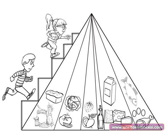 Besin Piramitleri önce Okul öncesi Ekibi Forum Sitesi Biz Bu Işi