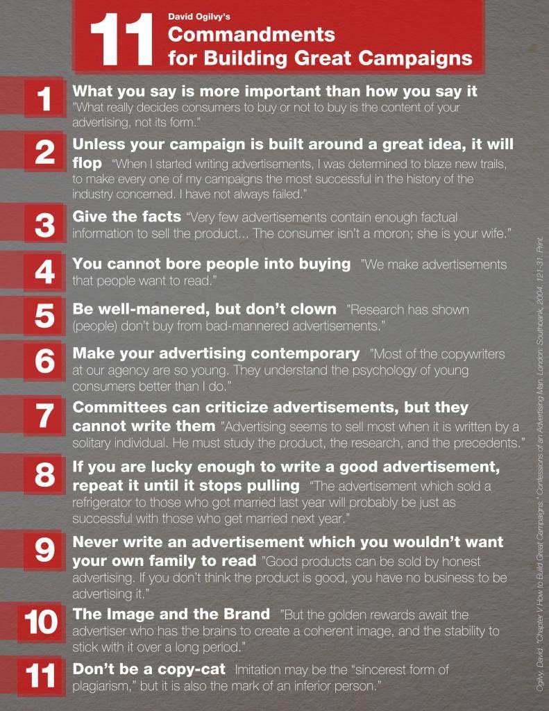 David OgilvyS  Commandments For Building Great Campaigns Via