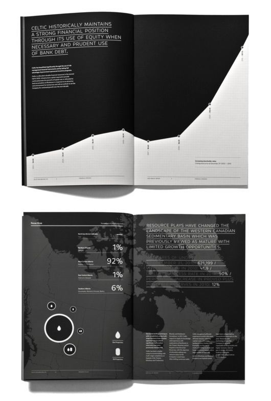 Print Design Club Layouts (Business) Pinterest Annual reports