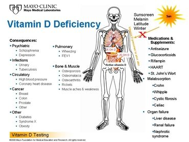 What are health benefits of vitamin D?