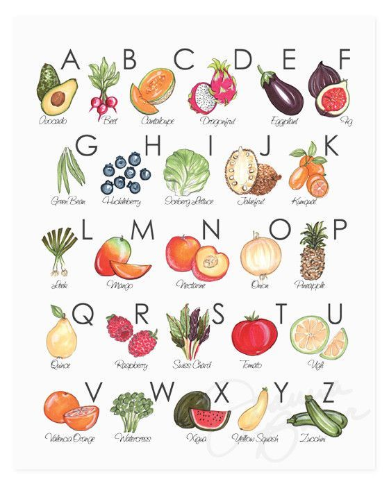 Kitchen Poster Food As Alphabet With Food Name: Fruit & Veggie Illustrated Alphabet Art Print