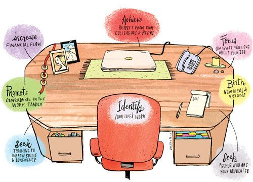 Office Feng Shui. Feng Shui Desk?pictureid\u003d1735763\
