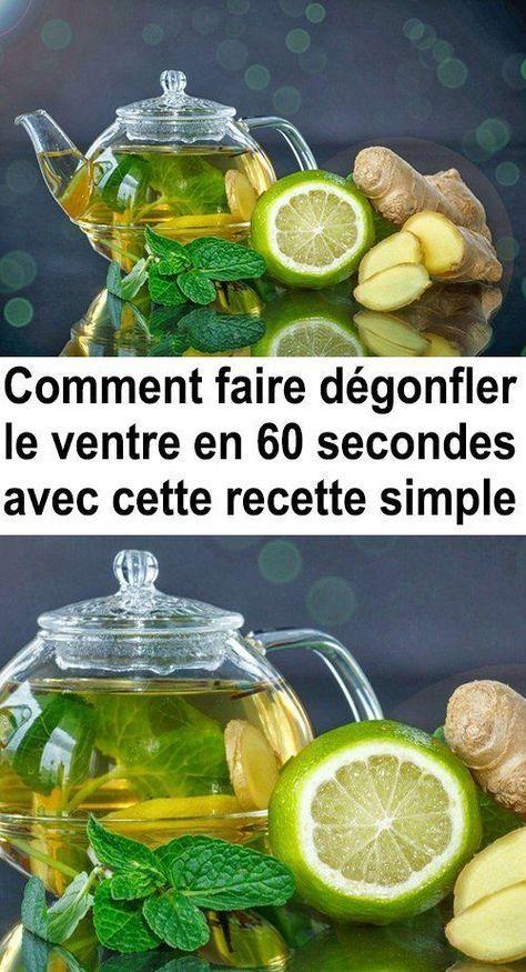 Le jus de citron est miraculeux ? en 2020 | Dégonfler