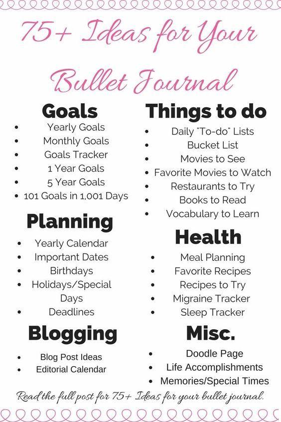 Bullet journal ideas | ideas for bullet journals | bullet journal pages