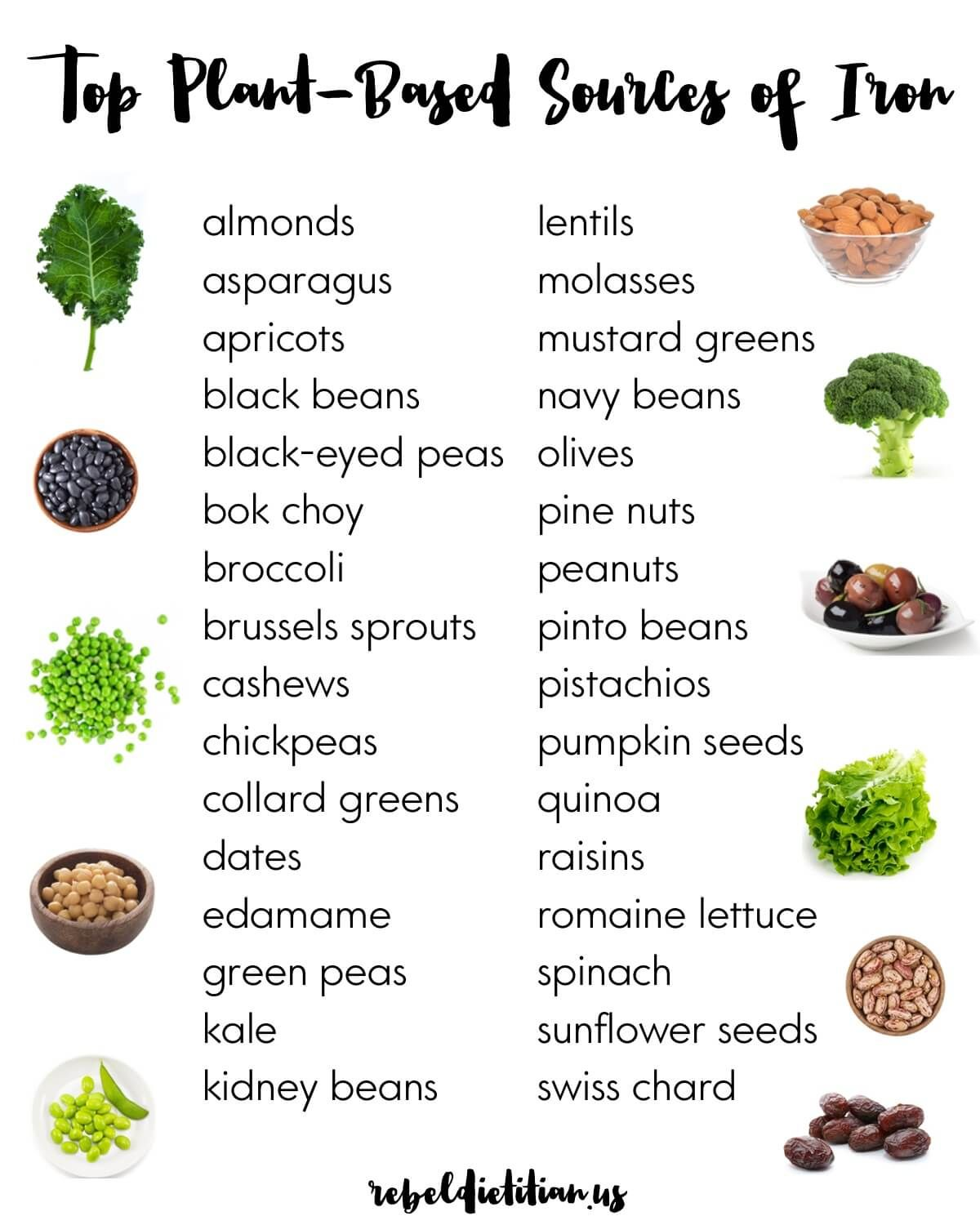 Vitamins and Minerals Foods with iron, Plant based diet