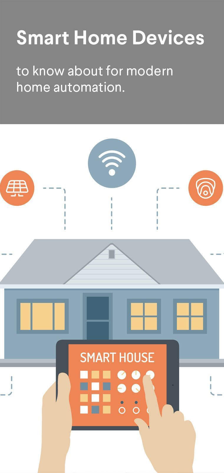 Our favorite smart home devices for home automation. www.getawair ...
