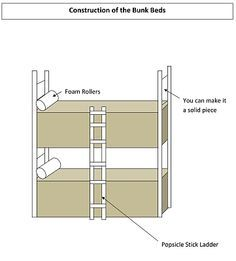 DIY Barbie Furniture For Doll House More Than Just Bunk Beds From Fran And
