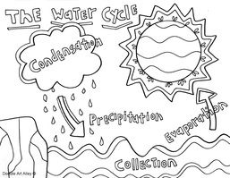 Free water cycle coloring pages and printables from