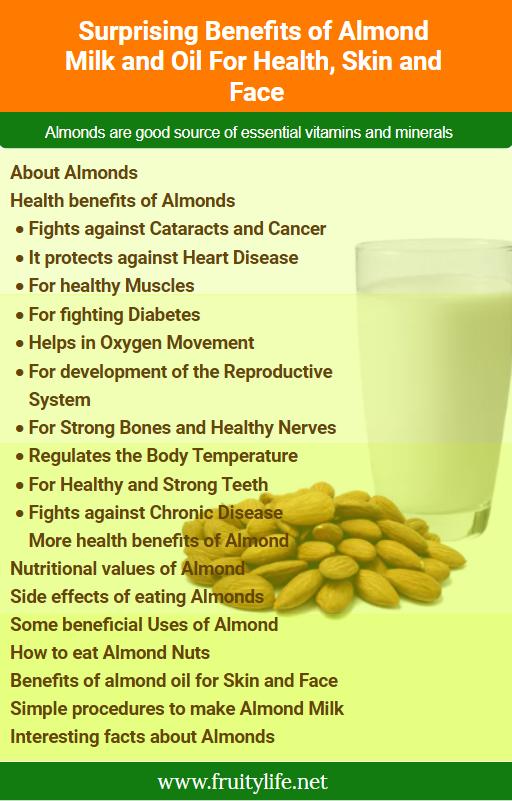 12 Foods Nutrition Ideas Nutrition Health Nutrition Recipes