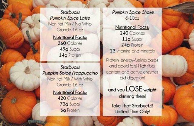Pumpkin Spice Isalean Shake Wayyyy Healthier Than The