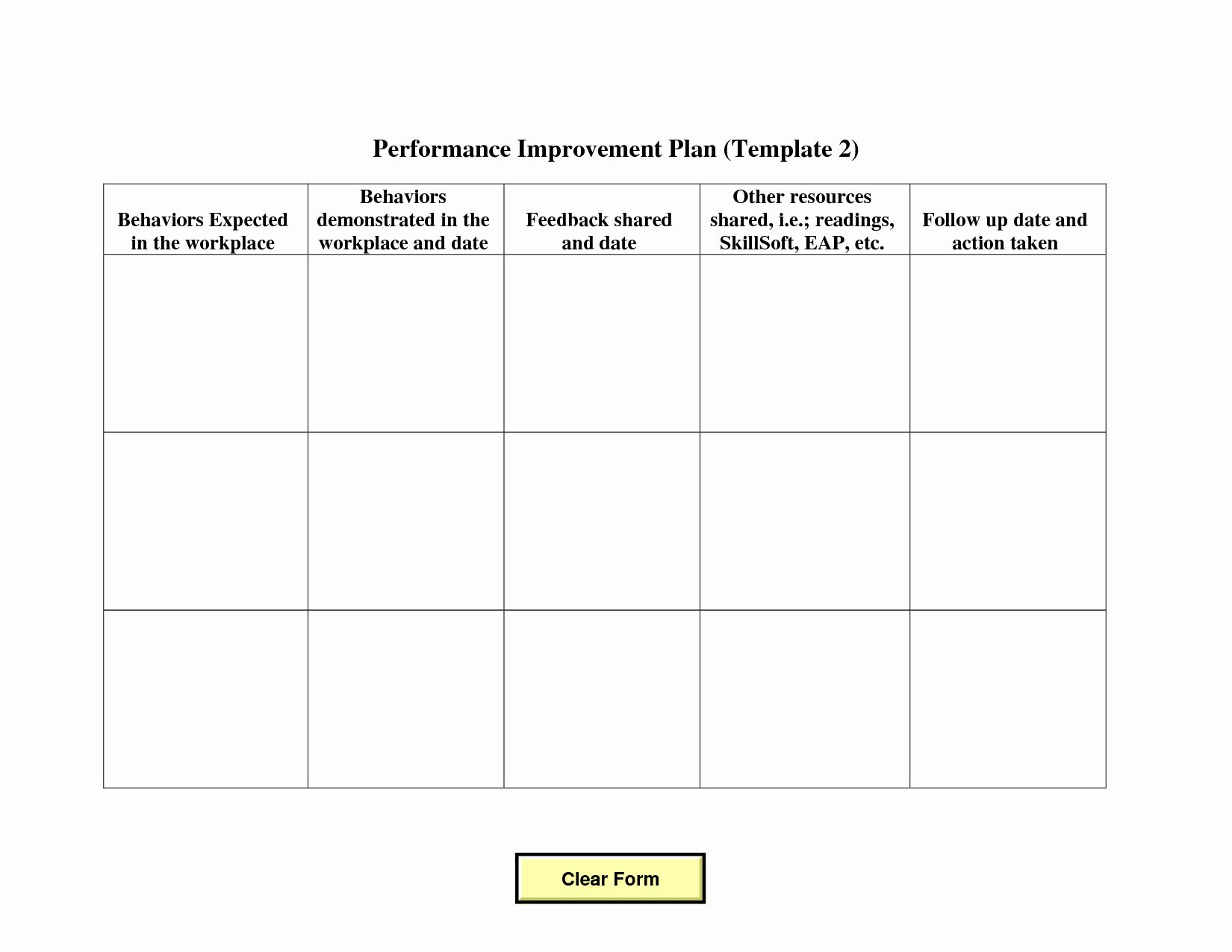 Sales Performance Improvement Plan Template Best Of 15
