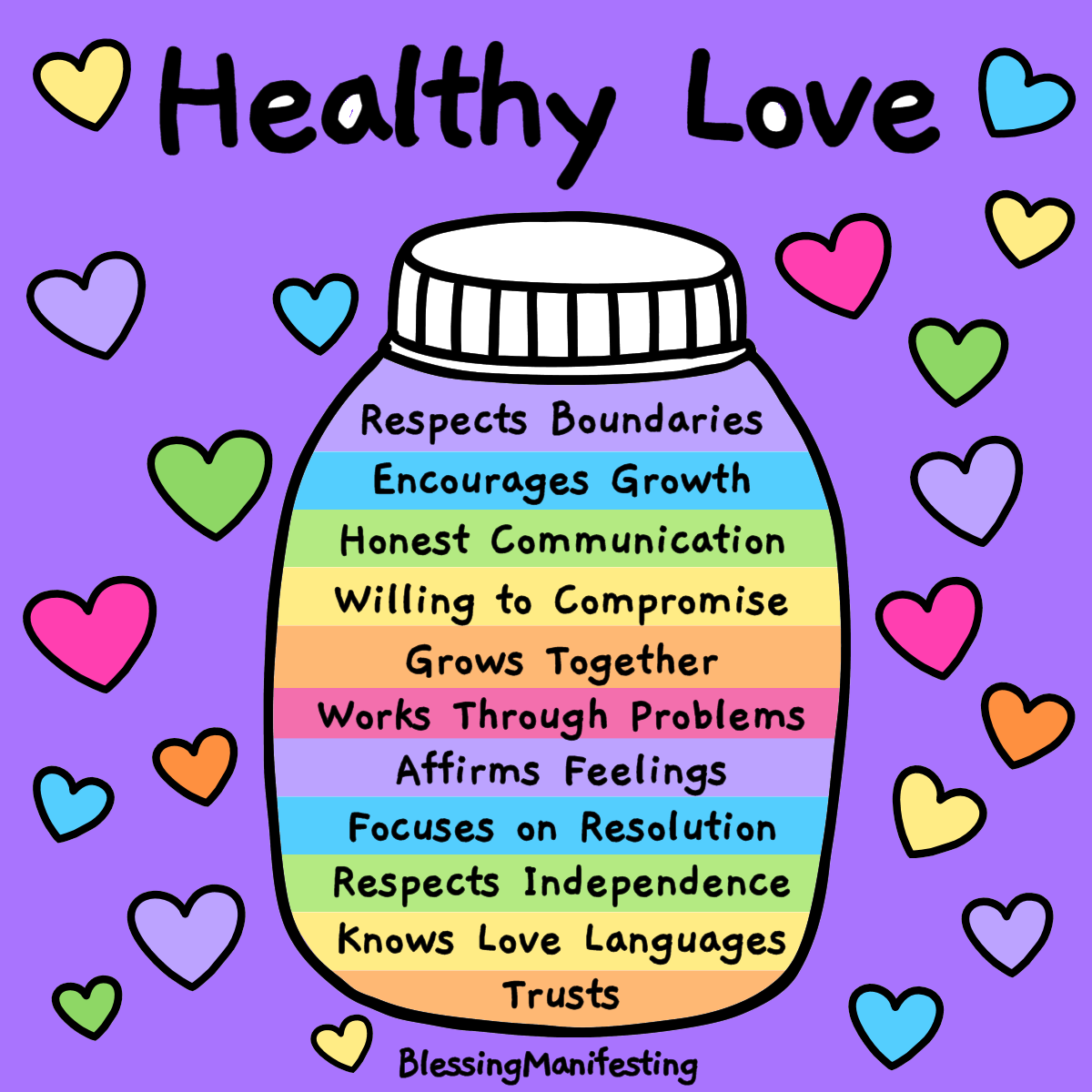 Healthy Love vs. Unhealthy Love - Blessing Manifesting