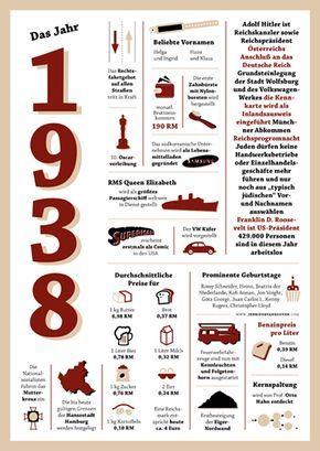 Jahrgangschronik 1938 Die Geschenkidee Zum 80 Geburtstag Oder