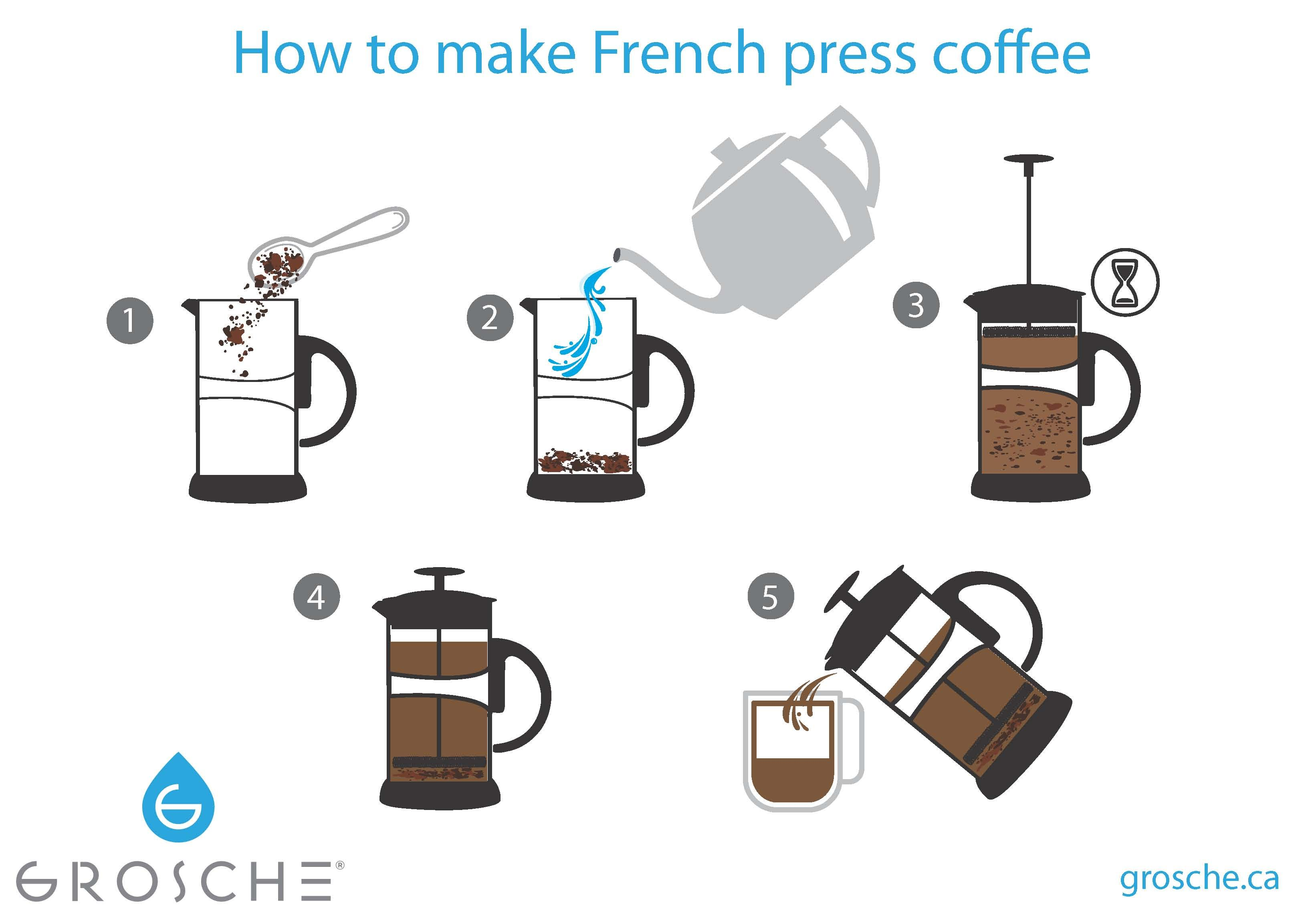 How to make french press coffee at home grosche how to