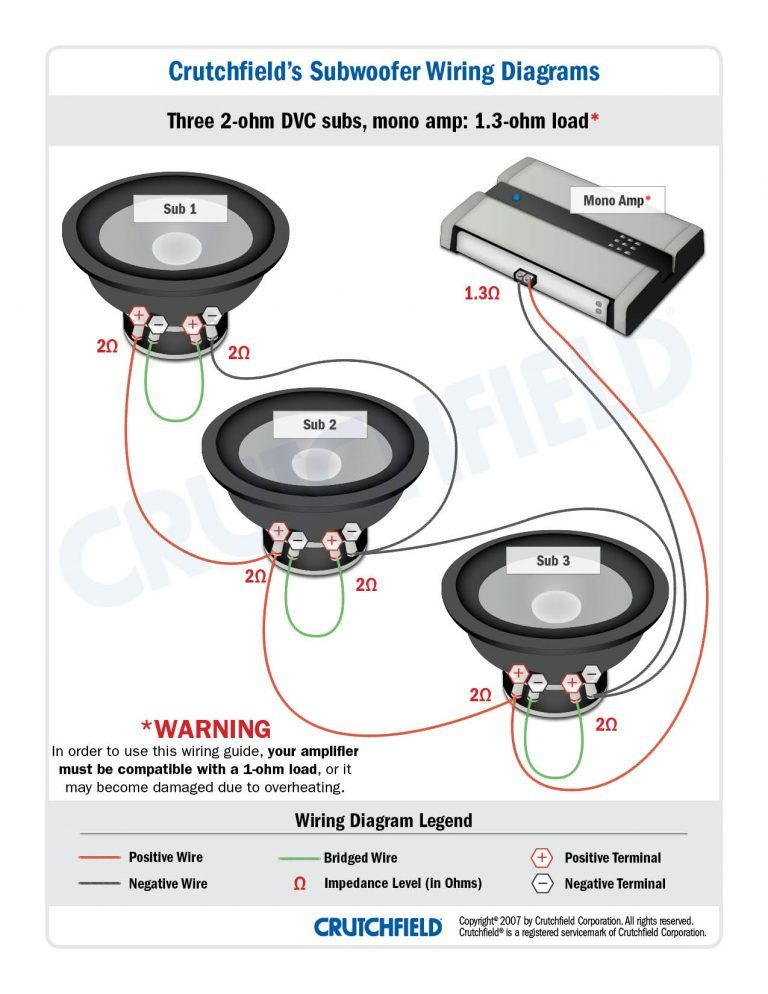 Subwoofer Wiring Diagram 4 Ohm