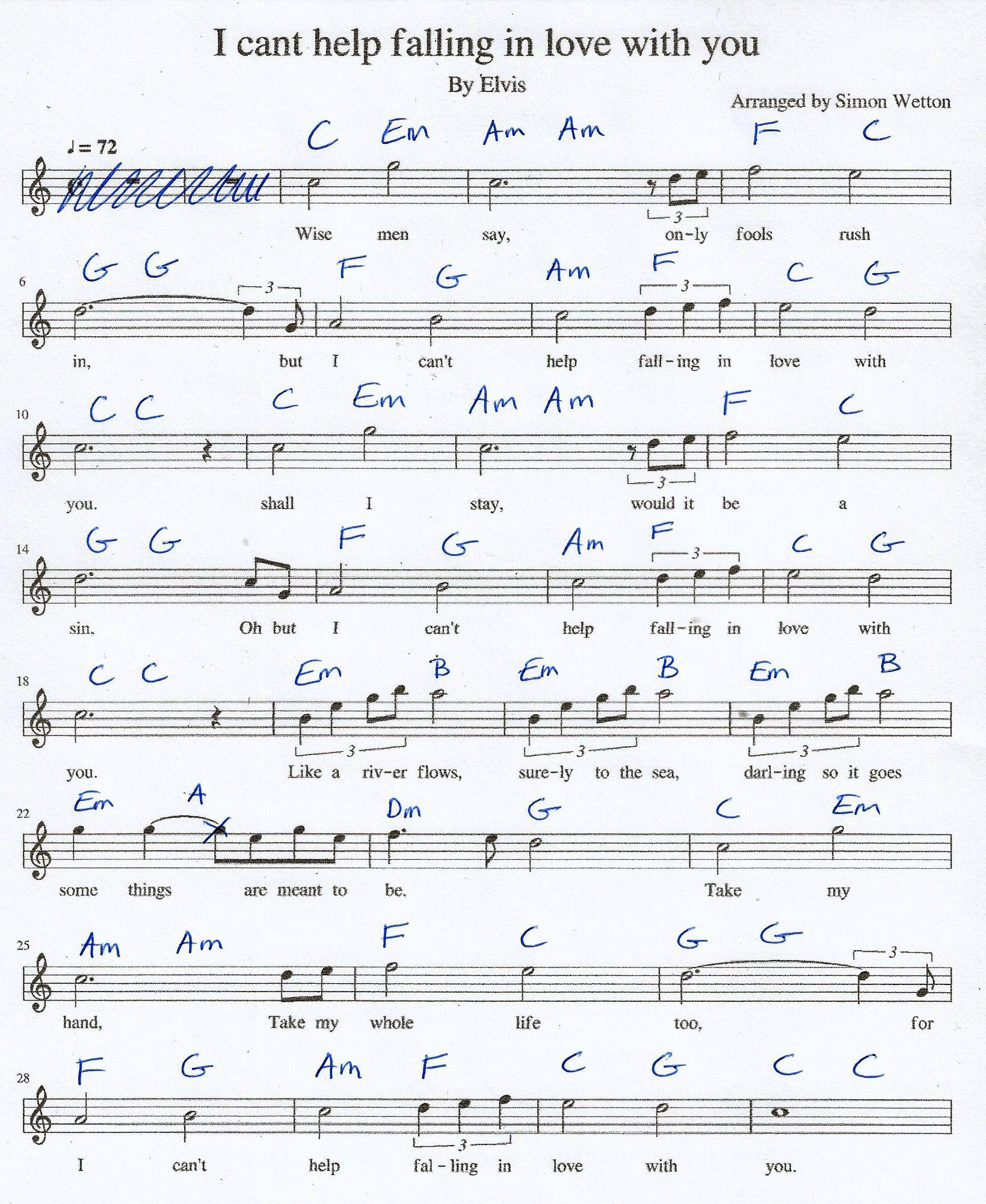Pin On Fake Sheet Music