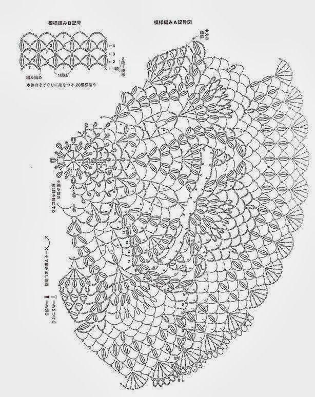 Poncho Circulo con Mangas Patron - Patrones Crochet | Poncho ...
