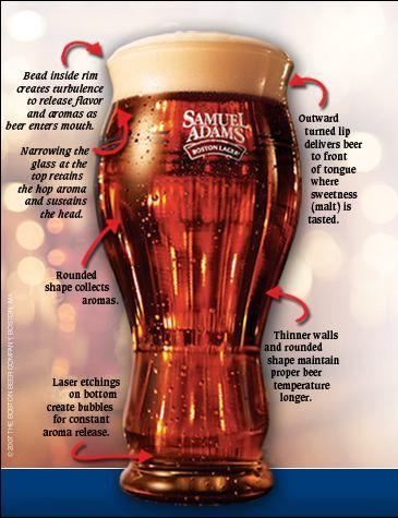 Sam Adams Beer Glass