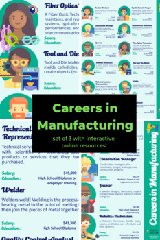 Careers In Manufacturing Poster Set Online Stem Activities Distance Learning Technology Careers Engineering Classes Career