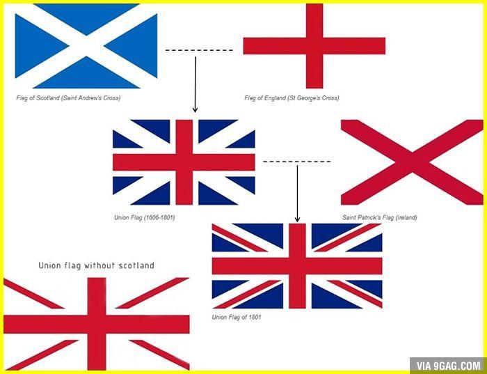 The British Flag British Flag Flag Ireland Flag