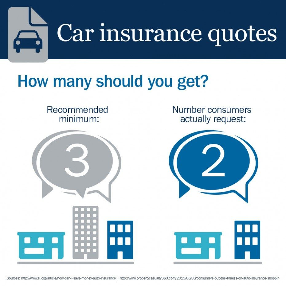 Why You Must Experience 12 Car Insurance Quotes At Least Once In