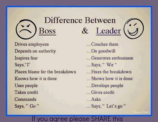 Difference Between Boss Vs Leader Boss And Leader Work Quotes Leadership