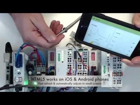 Raspberry Pi Node-RED Tutorial with Modbus & MQTT - YouTube