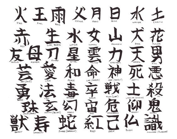 The Chinese Letters Tattoos The Simple Chinese Letters Are Quite Popular This Is Because Y Chinese Letters Chinese Letter Tattoos Chinese Symbol Tattoos