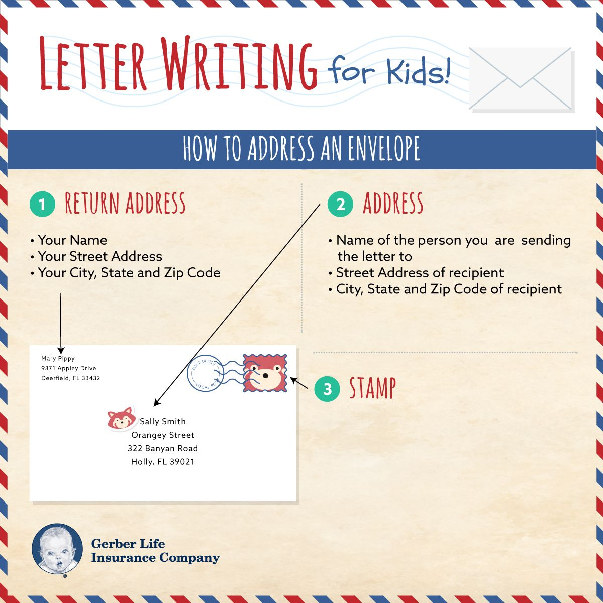 Letter Writing 101 Teach your kiddos how to send snail