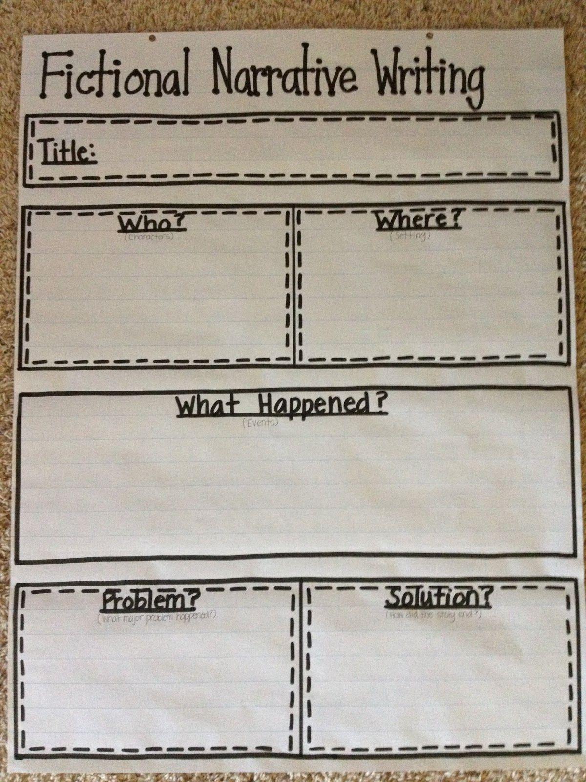 Fictional Narrative Writing Frame: Mrs. Terhune  Narrative