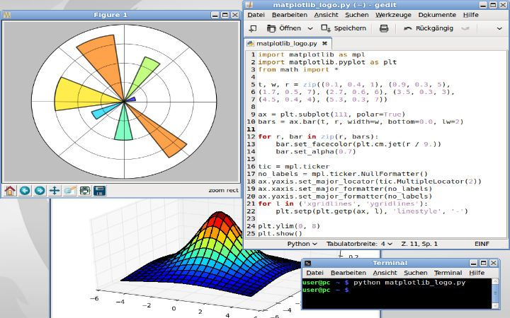 Matlab Projects for Engineering students  Matlab Projects is
