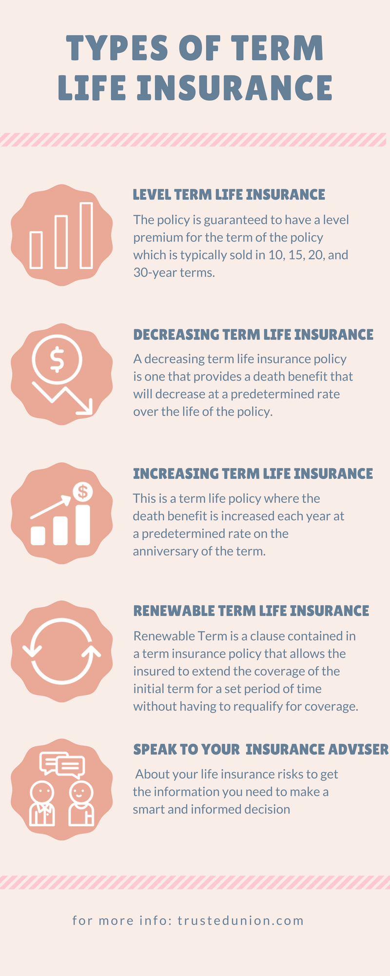 There Are Numerous Benefits Of Term Life Insurance But Before Having Term Life Insurance You Should Know All The Term Life Term Life Insurance Life Insurance