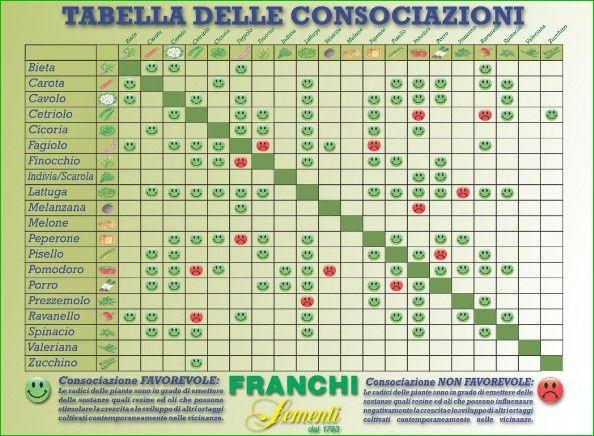 Immagine allegata monthly 02 2014 post 4711 0 98771600 - Calendario semina fiori ...