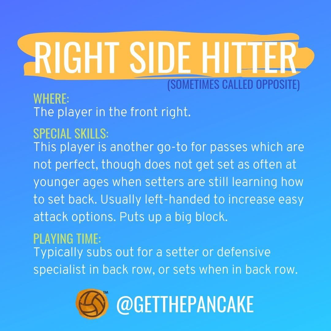 Right Side Hitter 1 Jpg In 2020 Volleyball Workouts Volleyball Team Volleyball Tips
