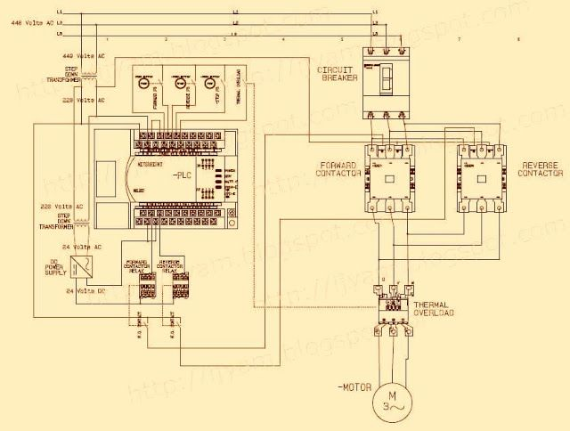 electrical wiring diagram forward motor and power circuit with plc connection