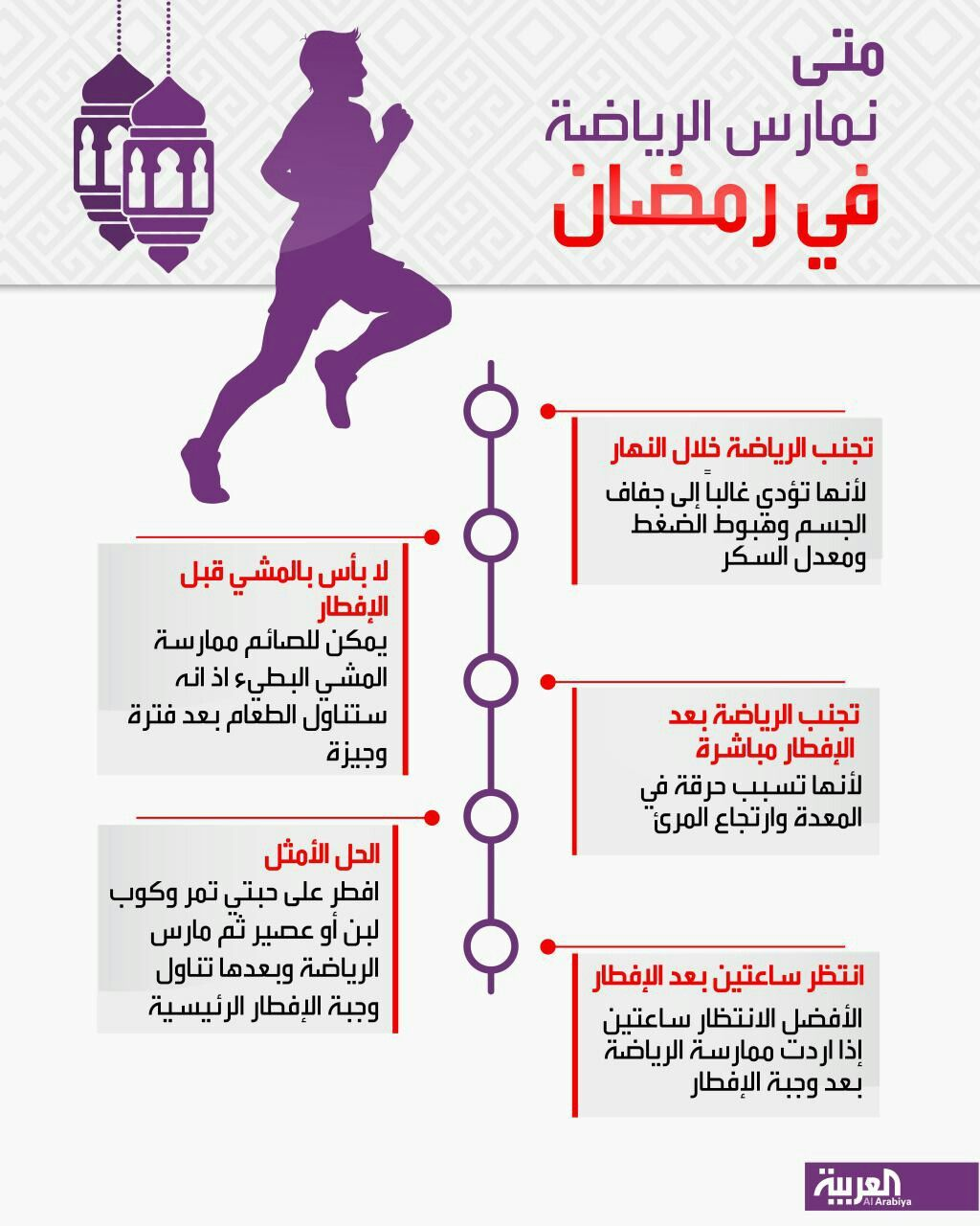 Pin By الحمد لله تكفى On طـــب و صحـــه Alo