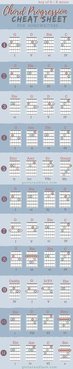 Songwriting Guitar Chord Progressions Guitar Chords And Guitars