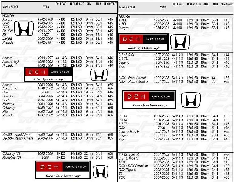 Honda Rim Chart Honda Honda Rims Bolt Pattern