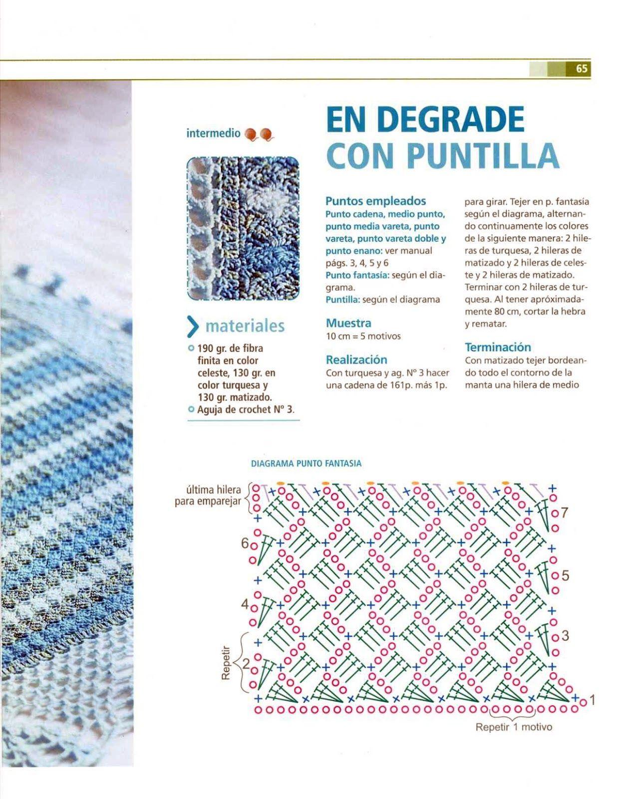 patrones asgaya: MANTA A CROCHET PARA BEBÉ | alves | Pinterest ...