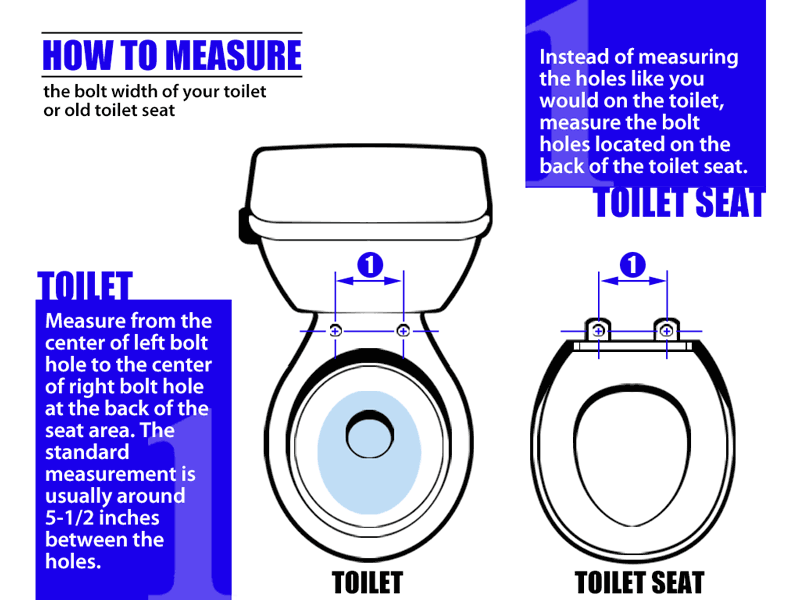 How To Measure For A Toilet Seat With Images Toilet Seat