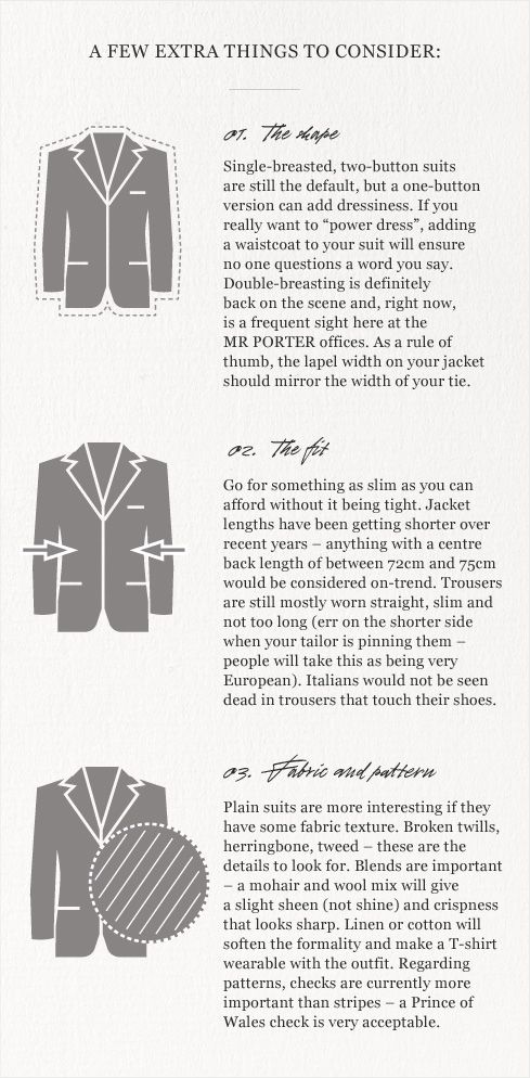 d57d408b46f how to choose the right suit | THE DETAILS | The Journal | MR PORTER ...
