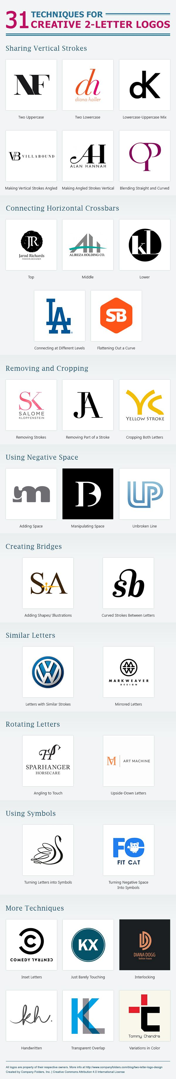 31 Techniques for Creative 2-Letter Logos