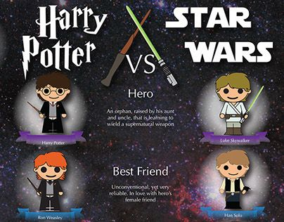 Check Out This Behance Project Mary Brown Harry Potter Vs Star Wars Infographic Https Www Behance Net Gallery Star Wars Infographic Potter War Heroes