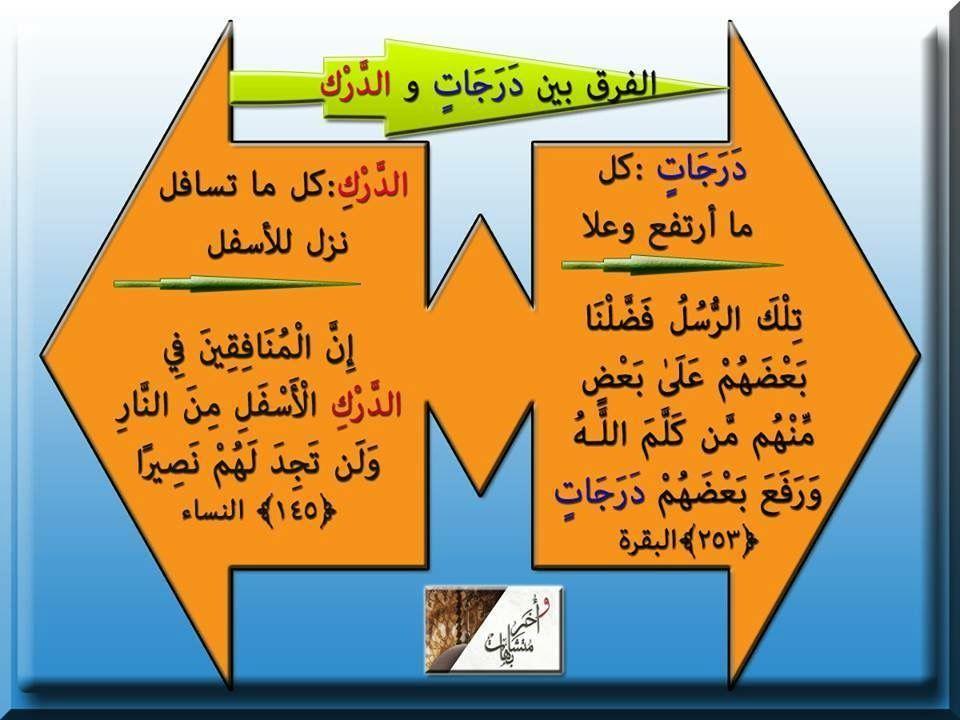 درجات درك Mind Map Gaming Logos Quran