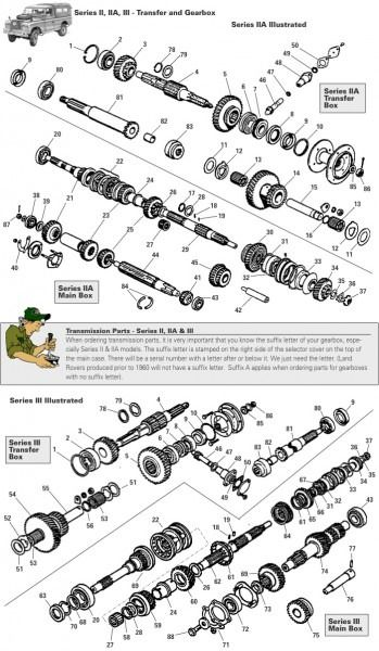 Land Rover Series 3 Gearbox Parts Diagram