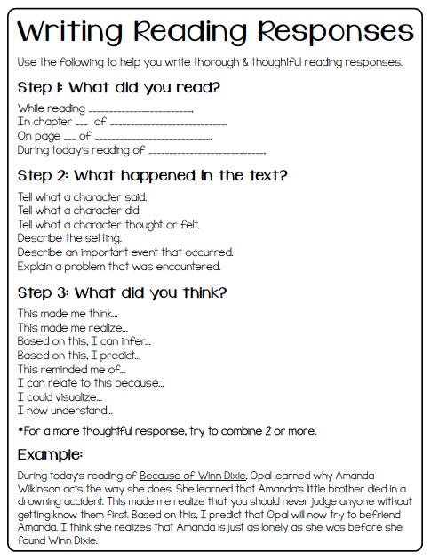 Create●Teach●Share: Reading Portfolios- Part 3: Reading ...
