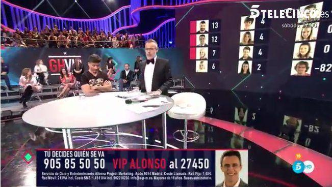 Tutto Alonso Caparros Y Emma Orozos Nominados En Gran Hermano Vip 5 Hermanas