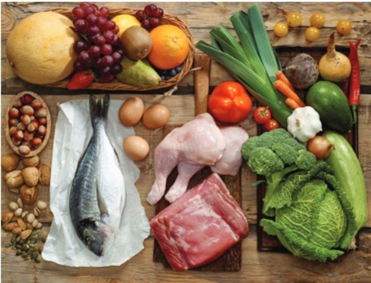 Traditional a paleo pesach international food recipes mix this basic paleo grocery shopping list is your guide to paleo foods you can use on weekly basis includes a paleo shopping list pdf forumfinder Image collections