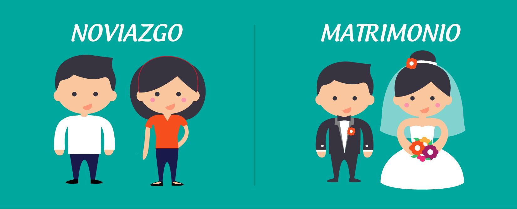 Matrimonio O Que é : El noviazgo nos ayuda a la evaluación para un futuro