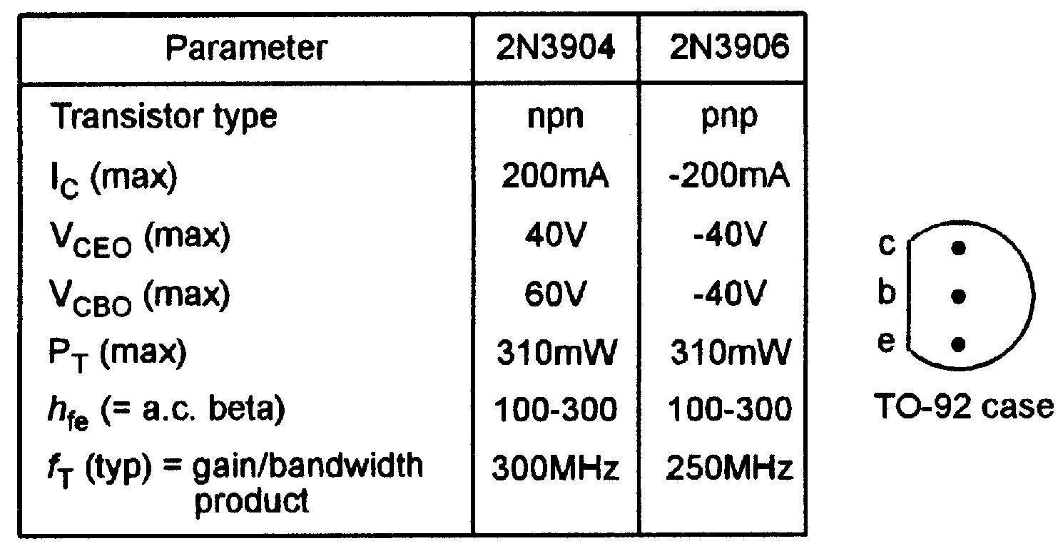 General Characteristics And Outlines Of The 2n3904 2n3906 Low Triac Power Silicon Transistors